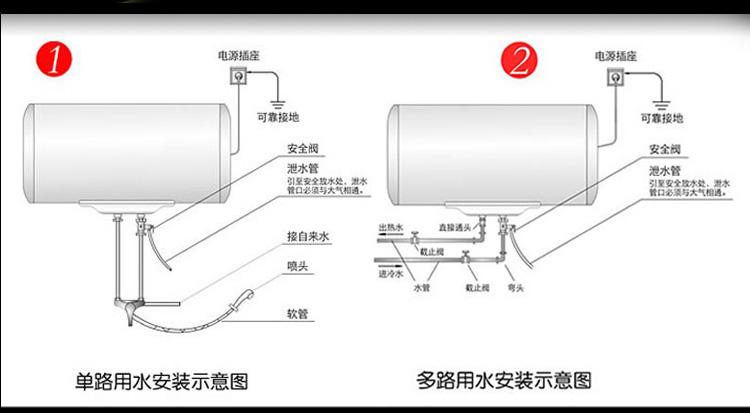 即热水器安装示意�_格兰仕电热水器安装示意图