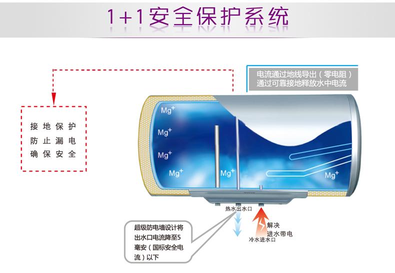 惠而浦(whirlpool)电热水器 esh-60mc 储水式热水器 60l