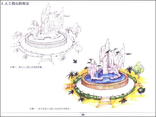 手绘方形小喷泉效果图