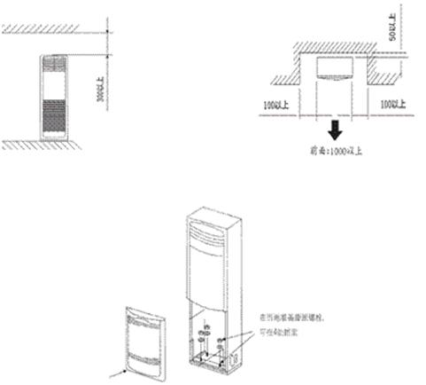海尔3匹柜式空调&kf-72lw/02zbc12 家用空调 &kf-72lw