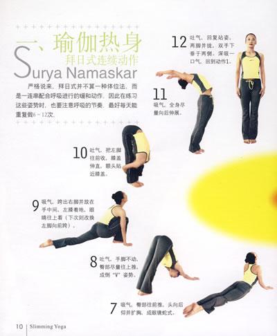 塑身纤体瑜伽(书 dvd)图片