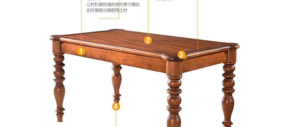 古卡罗 全实木美式餐桌 欧式餐桌 长方形餐台 餐桌椅组合桌子 餐桌 1.