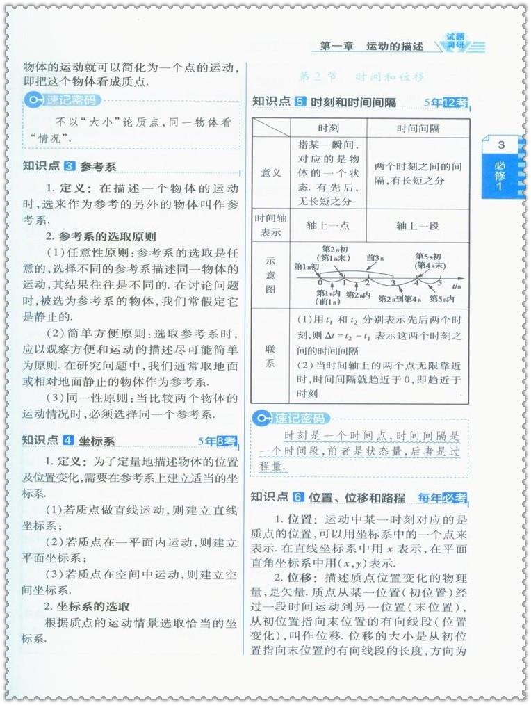 《16公式高考随身排名核心试题高中物理高中四川2o13定理调研速记图片