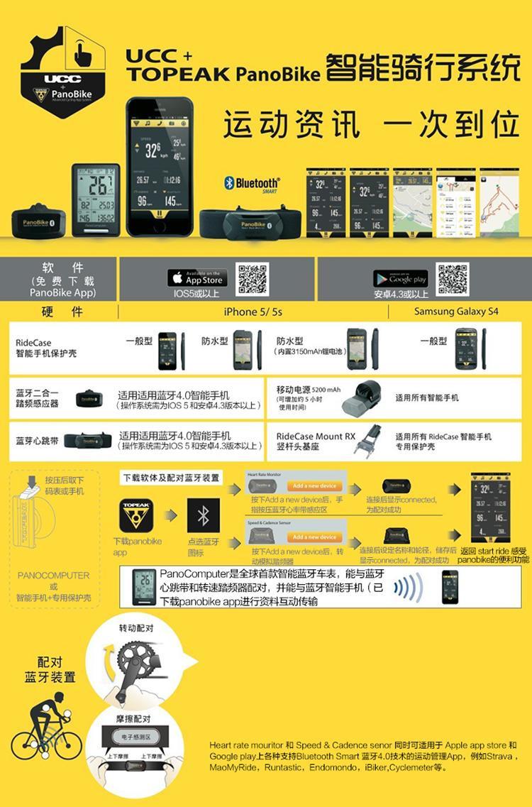 eakPanobike智骑行码表无线蓝牙踏频器el光线2.3mm