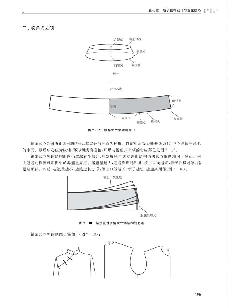 标准裙原型结构图