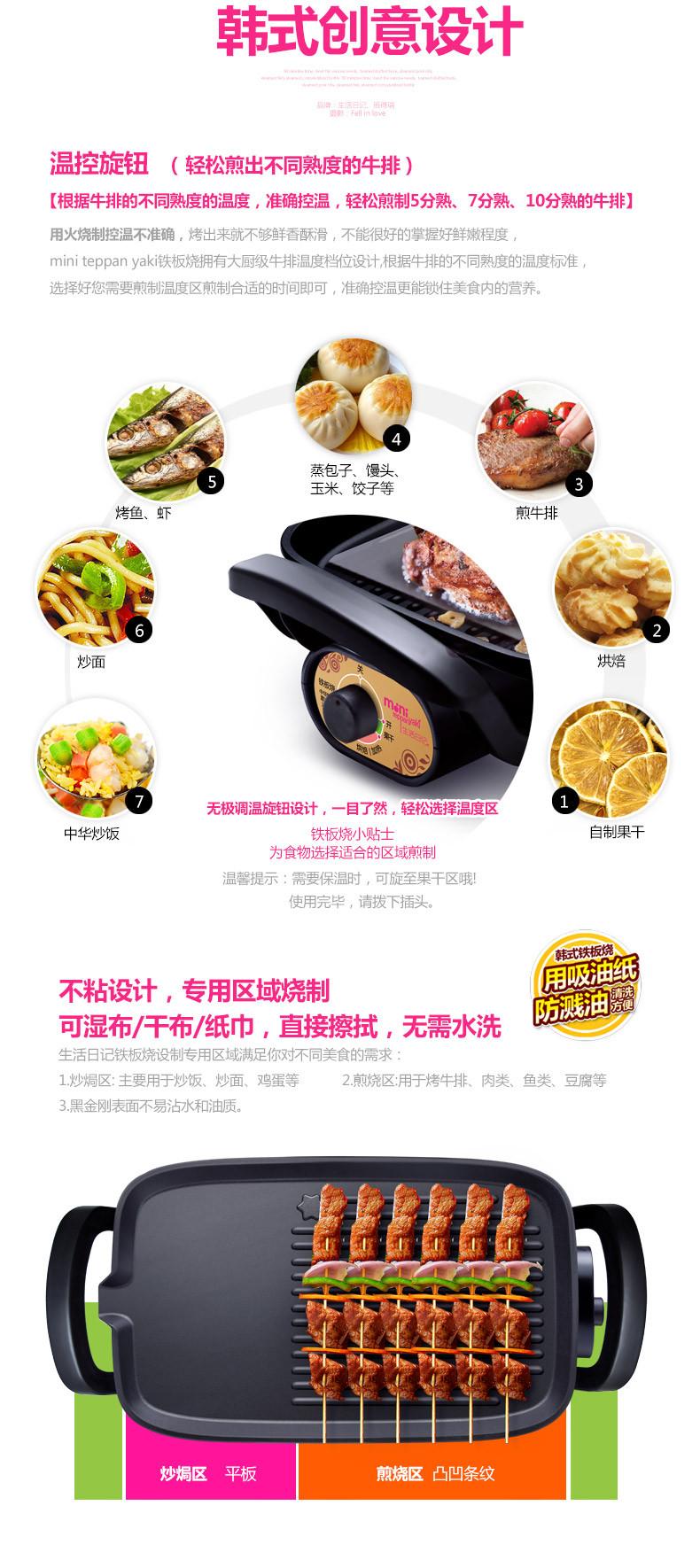 v烤箱烤箱电烧烤炉TBS-T6电小学烧烤炉烤盘分校日记武汉图片