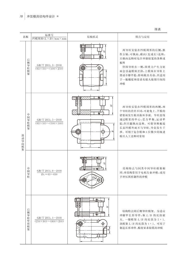 123 冲压模具结构件设计
