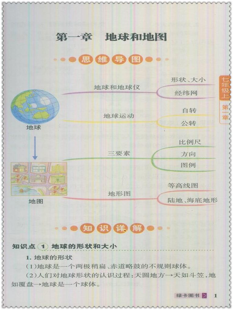 《2017PASS初中初中升高报名图书生物绿卡广州图解速记中地理图片