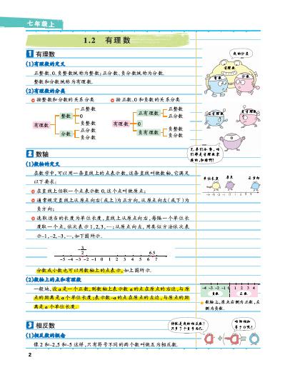 《绿卡包邮2020版学霸正版数学初中PASS初中升学体检笔记图片