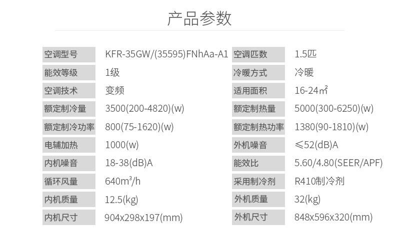 润典KFR-35GW(35595)FNhAa-A1