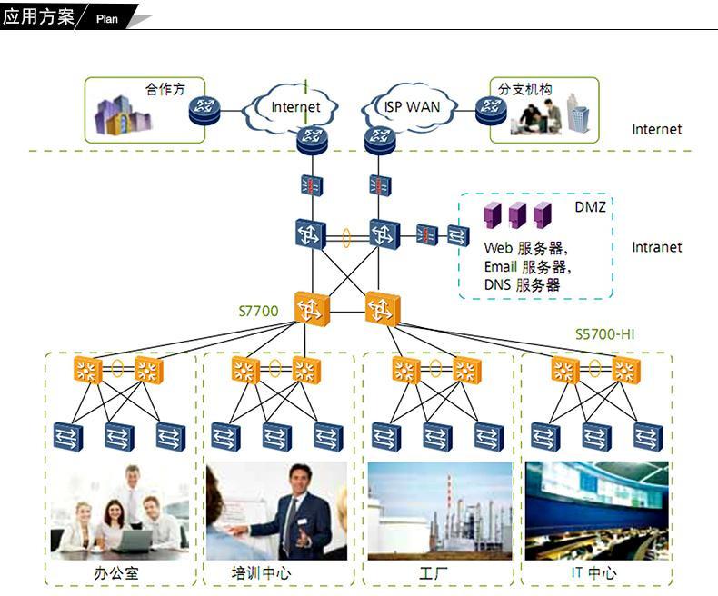华为(Huawei)S5720-50X-EI-AC 48口全千兆企