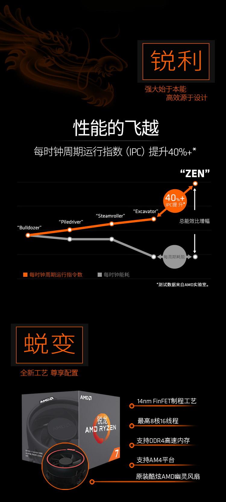 锐龙 AMD Ryzen 7 1700 处理器8核 AM4接口