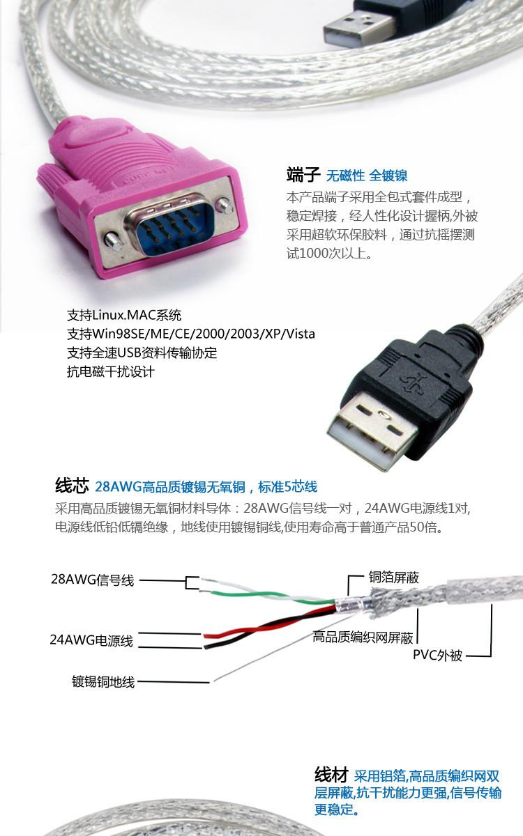 usb转rs8的接线方法_销售usb转串口rs485usb转串口rs485贸易