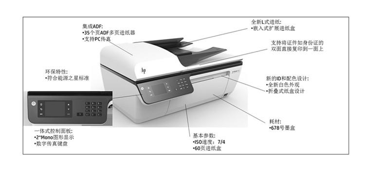 惠普(hp)deskjet2648惠省系列彩色喷墨一体机(打印复印扫描)