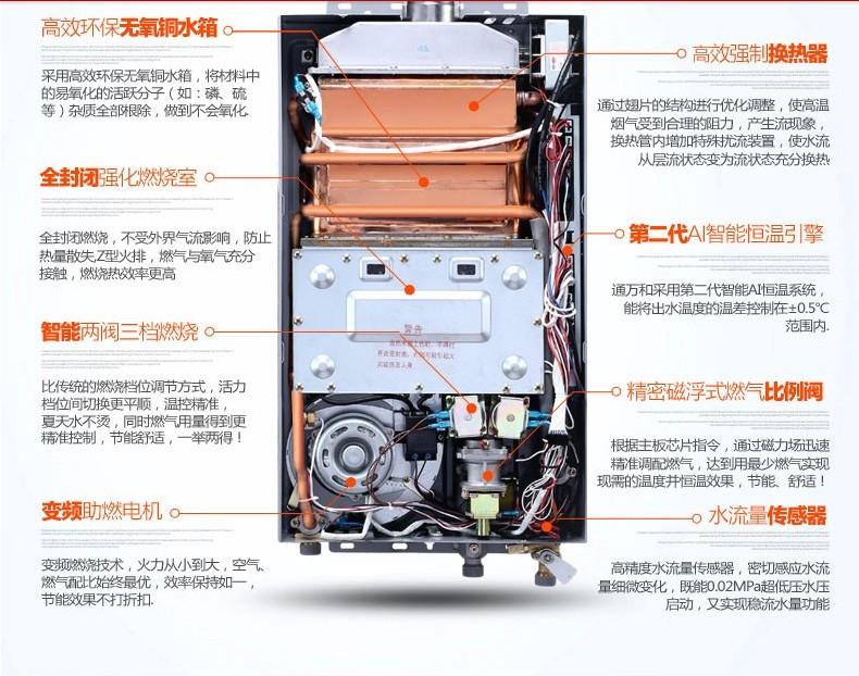 万和燃气热水器jsq24-12p10v11图片