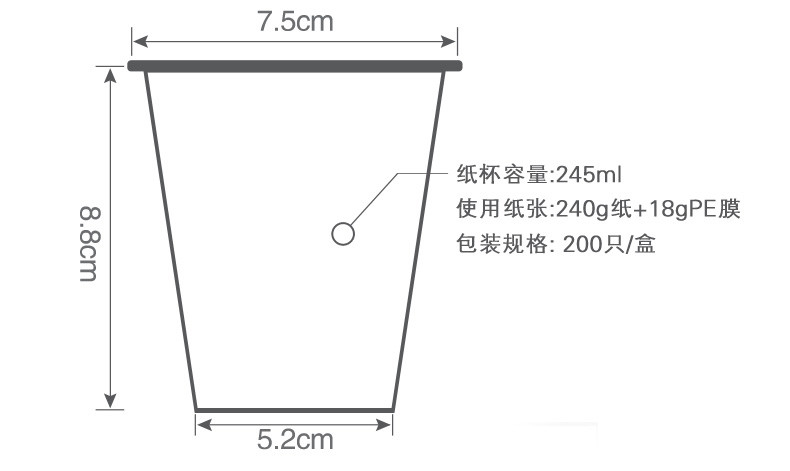 纸杯设计创意平面图