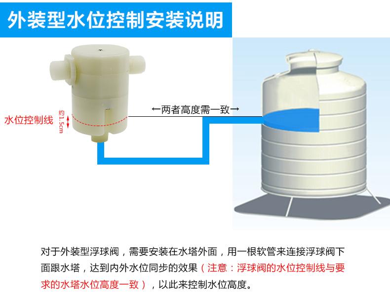 浮球阀进水阀太阳能水箱水塔塑料阀门自动浮球开关4分图片