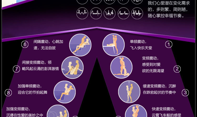 omysky蝶舞十频防水U型震动器女性用跳蛋穿戴格式会声会影视频图片