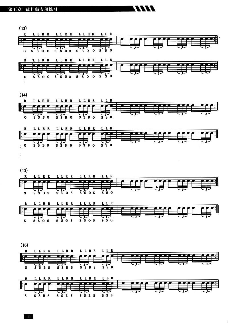 康佳鼓的音符标记和鼓谱