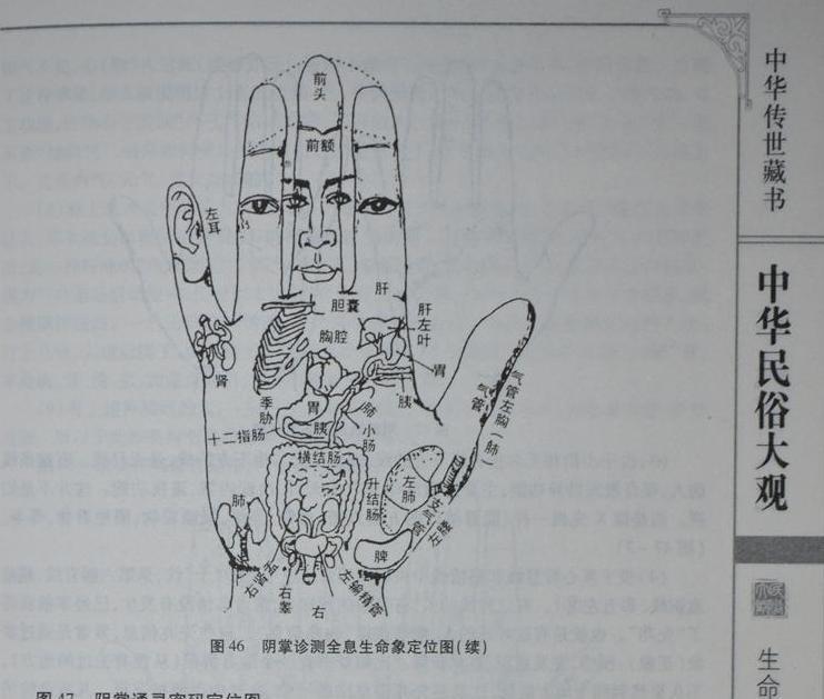 中华民俗礼仪 民俗文化-3