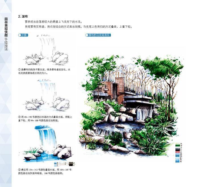 景观快题设计效果图