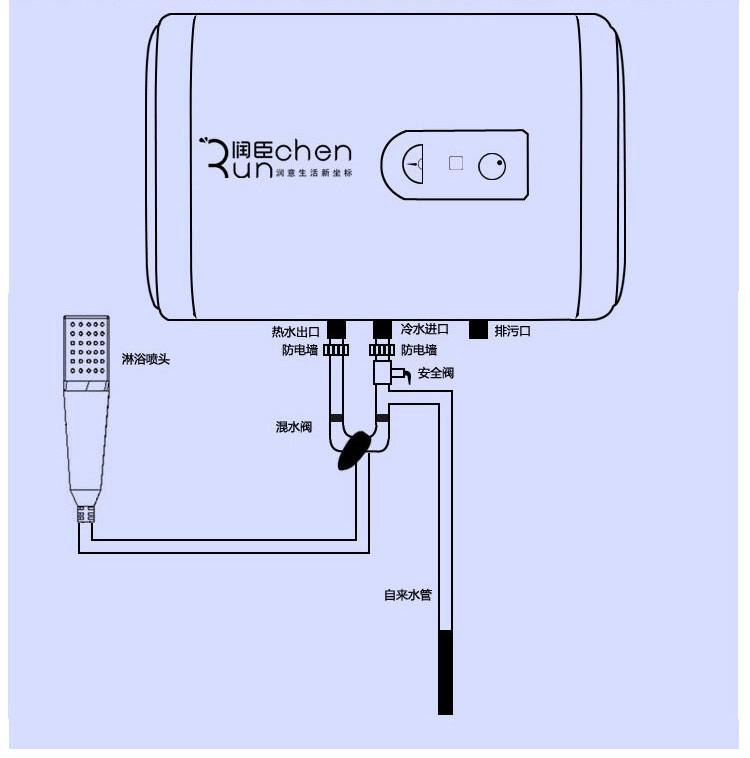 润臣feh40b储水式电热水器40l/升 超薄速热3000w 全国