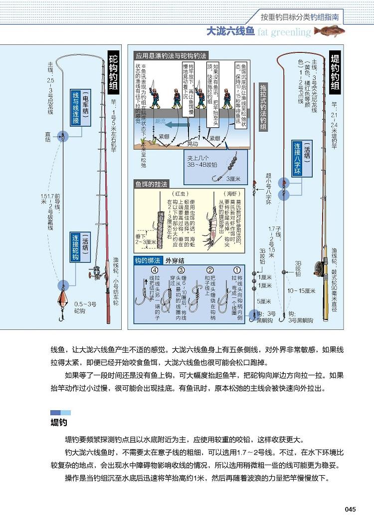 日本图解钓鱼入门 常见海鱼钓法大全