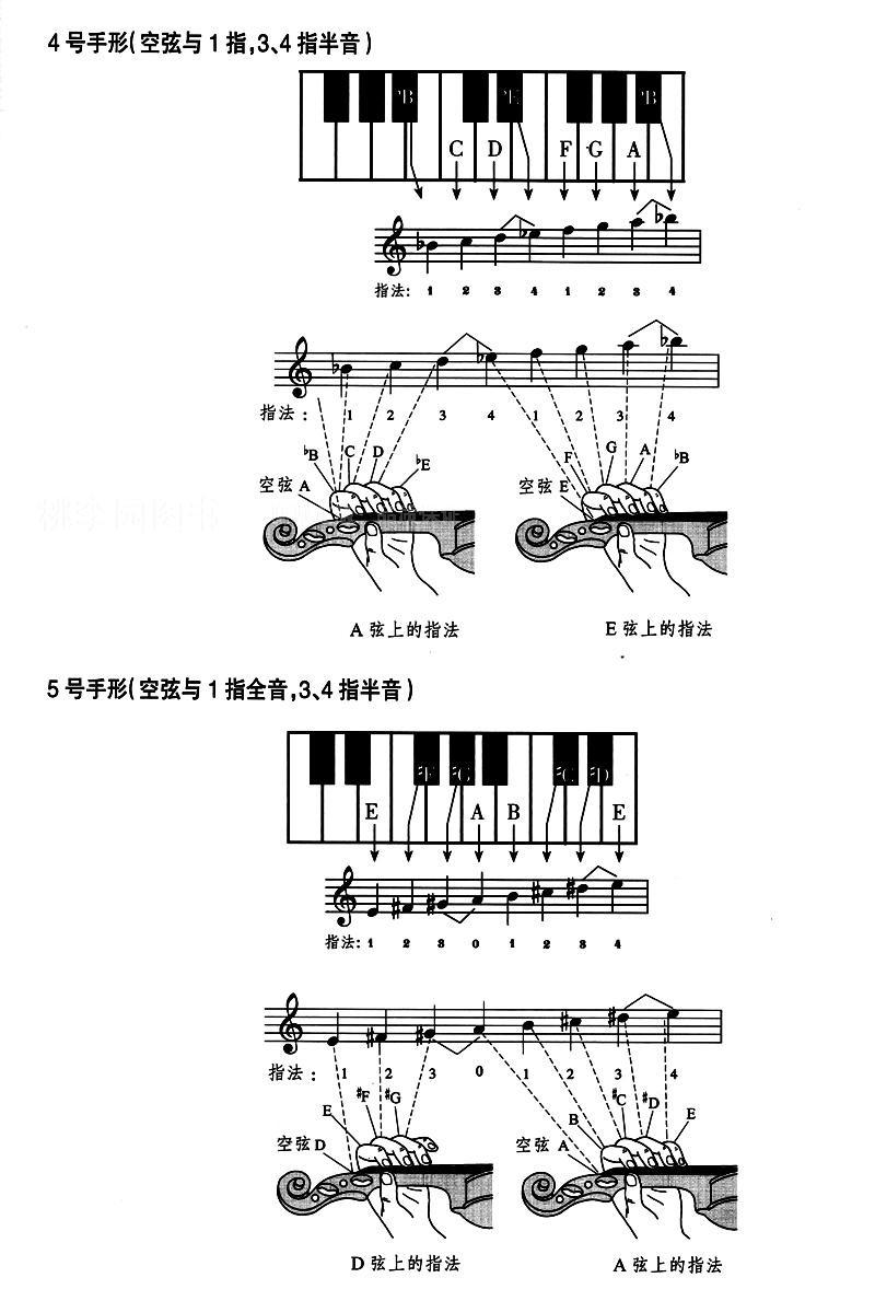 【桃李园图书】小提琴循序音阶【报价图片