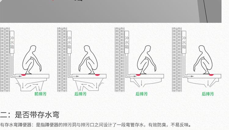 洁芳(jefa) 蹲便器 蹲厕 带存水弯前排水632804