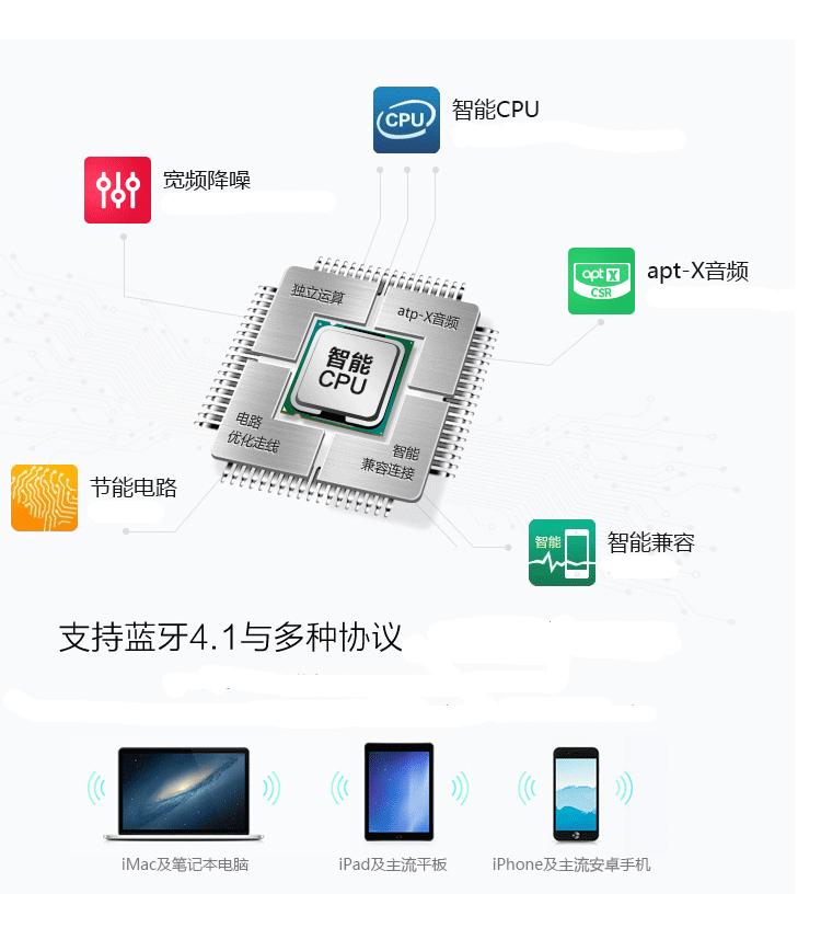 溪特苹果S106立体声v苹果蓝牙耳机iPhone7P苹果语音如何转移手机新机备忘录图片