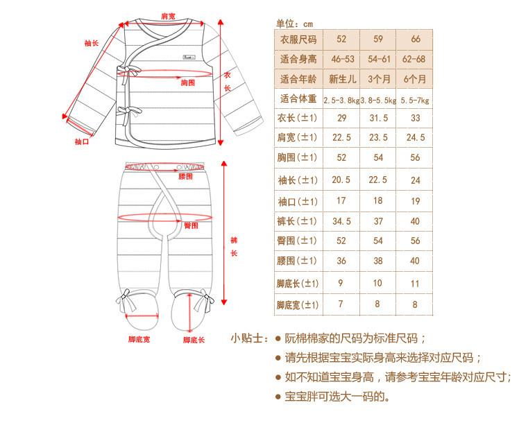 婴儿棉衣棉裤裁剪尺寸