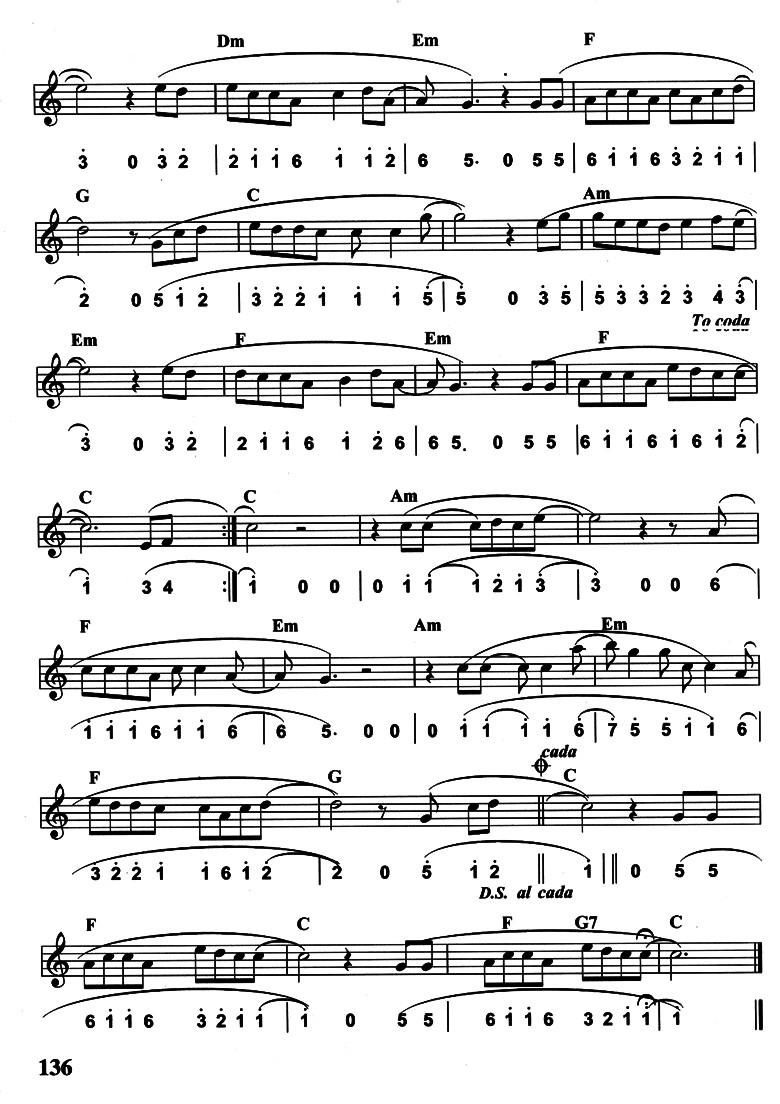 电子琴今天是你的生日曲谱