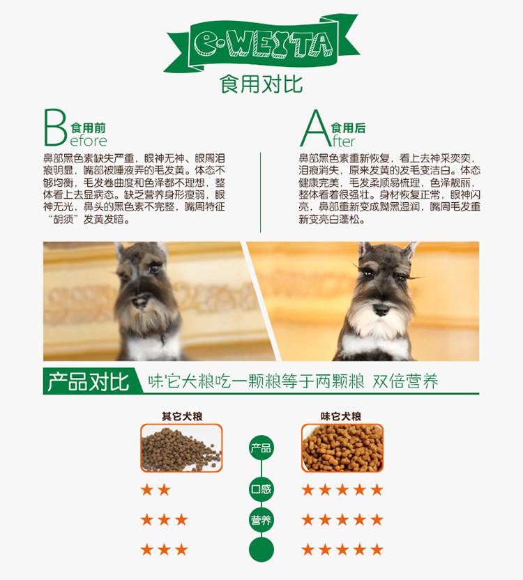 文件】e-WEITA味它雪纳瑞v文件狗粮成犬粮鲜视频常见用品的图片