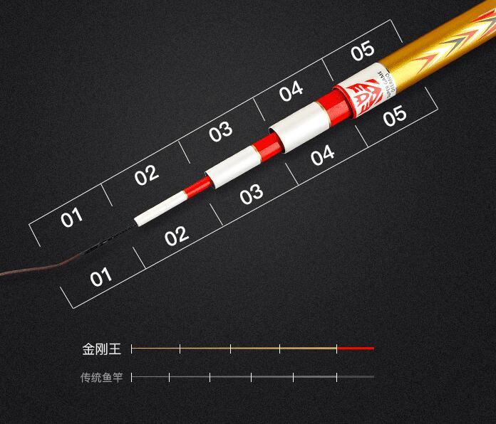 中天乐东岛台钓竿金刚王黑坑鱼竿碳素超轻超硬28调5.