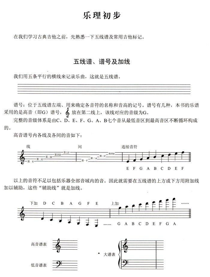 新编卡尔卡西古典吉他教程(1)基础入门篇