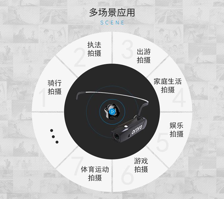 全画幅相机推荐三款 - 188sx - 188sx的博客