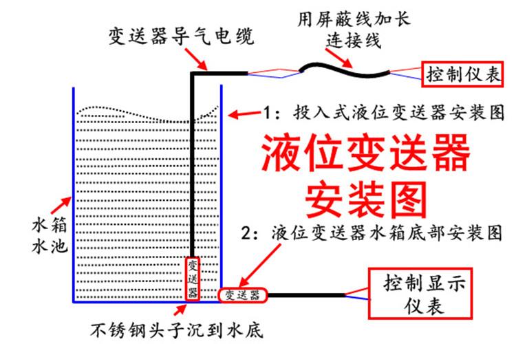 水位显示仪表消防水箱液位计水池水位控制器液位变送器4~20ma