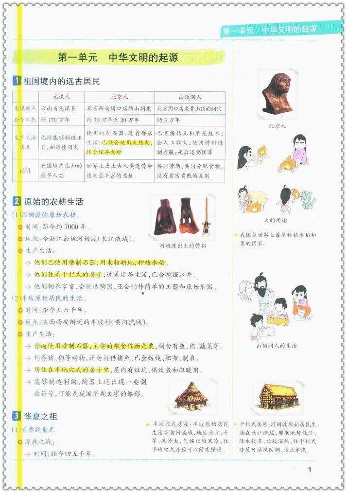 《16学霸初中笔记图解初一至初三历史漫画P各庄老师姜初中图片