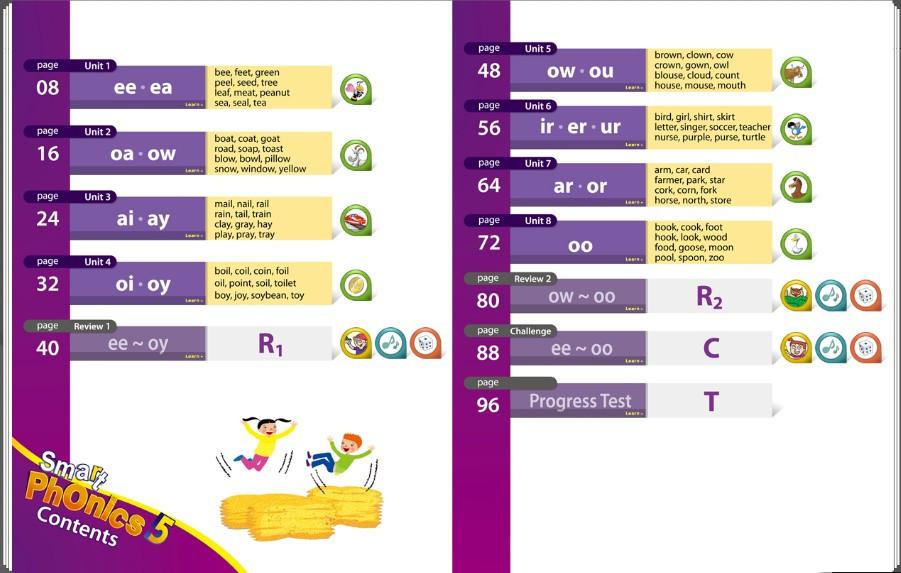 《技术v技术少儿英语工艺拼读法课件NewSma自然教材原版通用图片