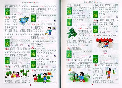附录   汉语拼音方案   汉字笔顺规则   汉字偏旁名称表   汉字笔画