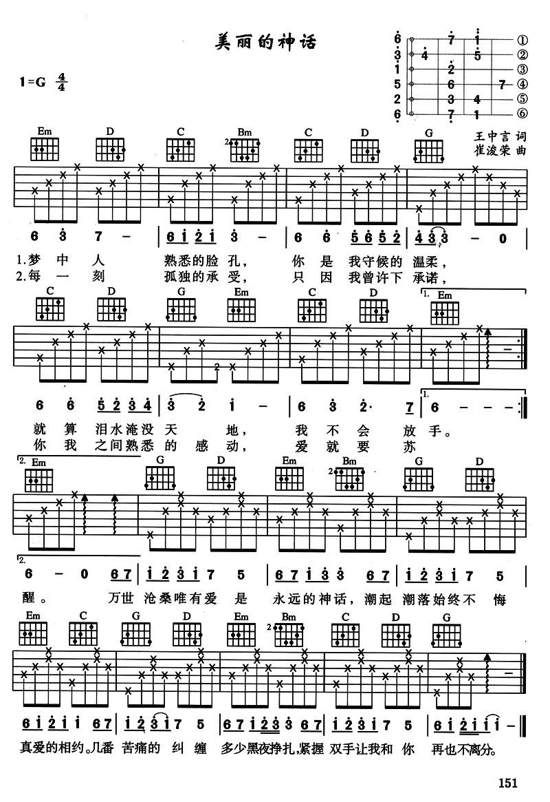 民谣吉他入门曲谱_民谣吉他入门曲谱-求民谣吉他入门练谱,什么都行,越简单越