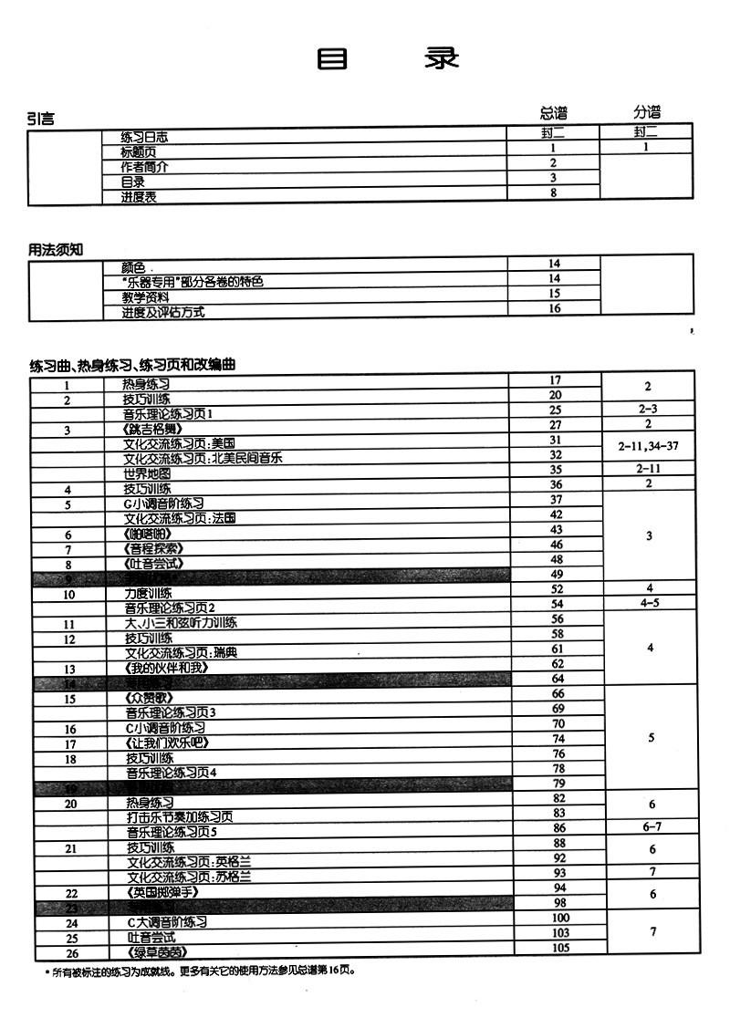 【桃李园图书】乐队总谱及教师用书