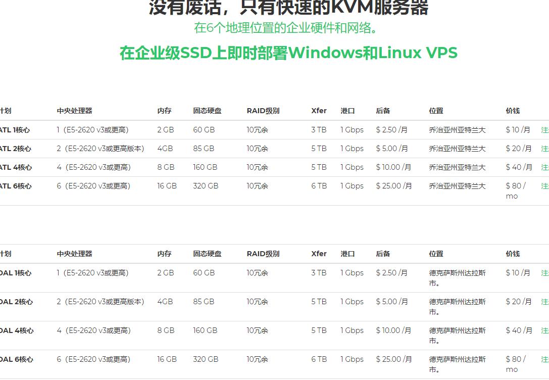 羊毛党之家 网速一般-SpeedyKVM:$10/月/2GB内存/60GB空间/3TB流量/1Gbps端口/KVM/洛杉矶/西雅图/达拉斯等