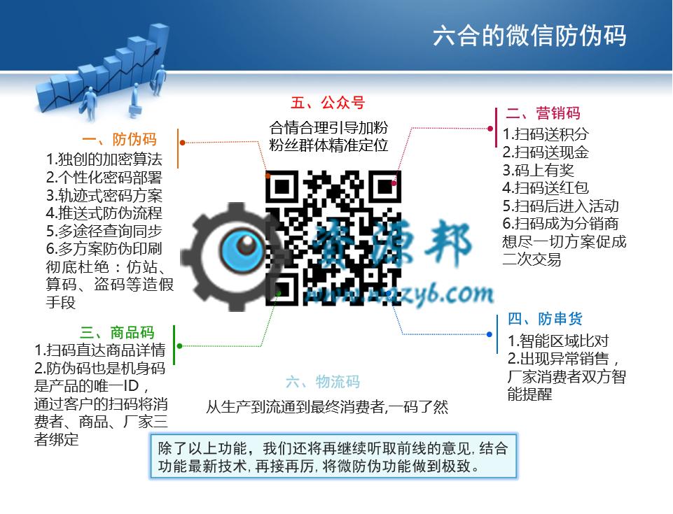 【公众号应用】掌盟微防伪溯源系统V2.0.21完整安装包,更新UBG 公众号应用 第9张