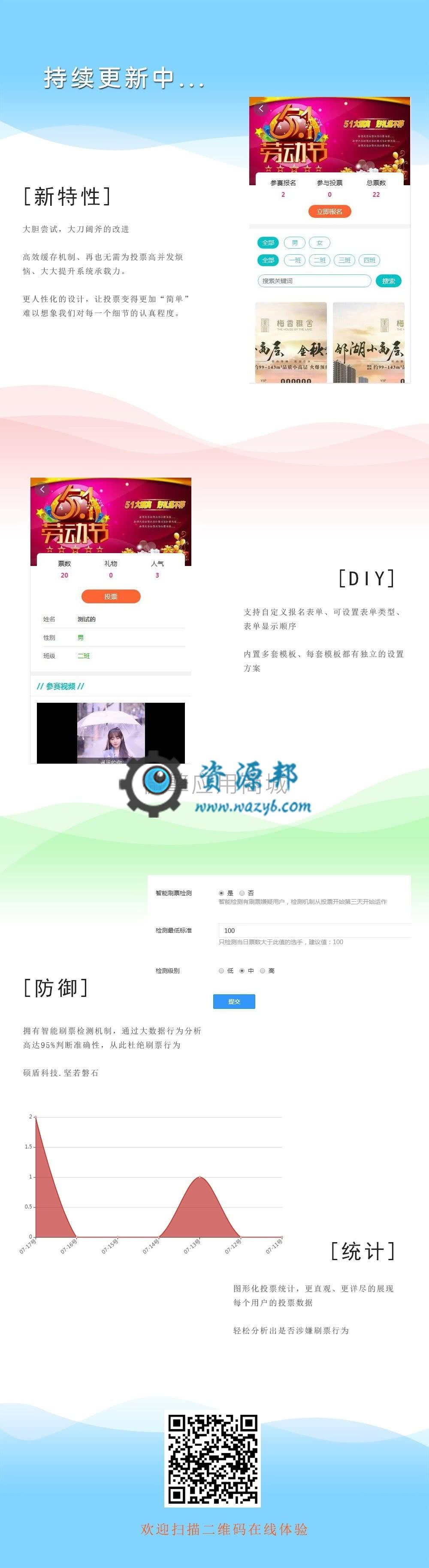 【公众号应用】风云投票V1.0.2正版源码打包,新增后台添加数据功能 公众号应用 第7张