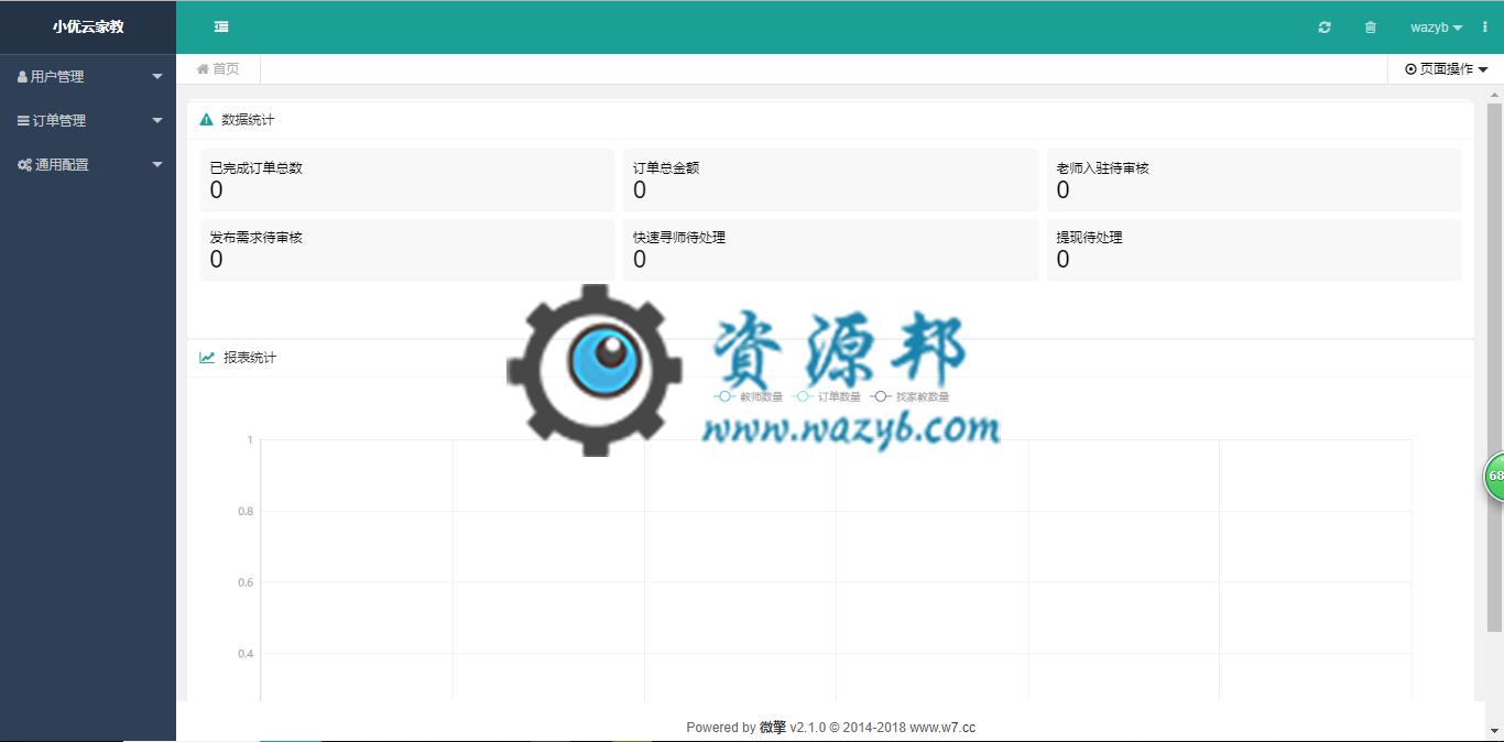 【年费会员专享】小优家教源码包更新【更新至V1.0.3】 第2张