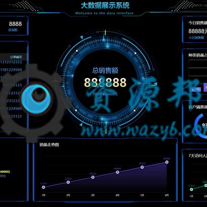 【公众号应用】炫酷大数据面板V1.0.4,微微调整了下 公众号应用 第3张