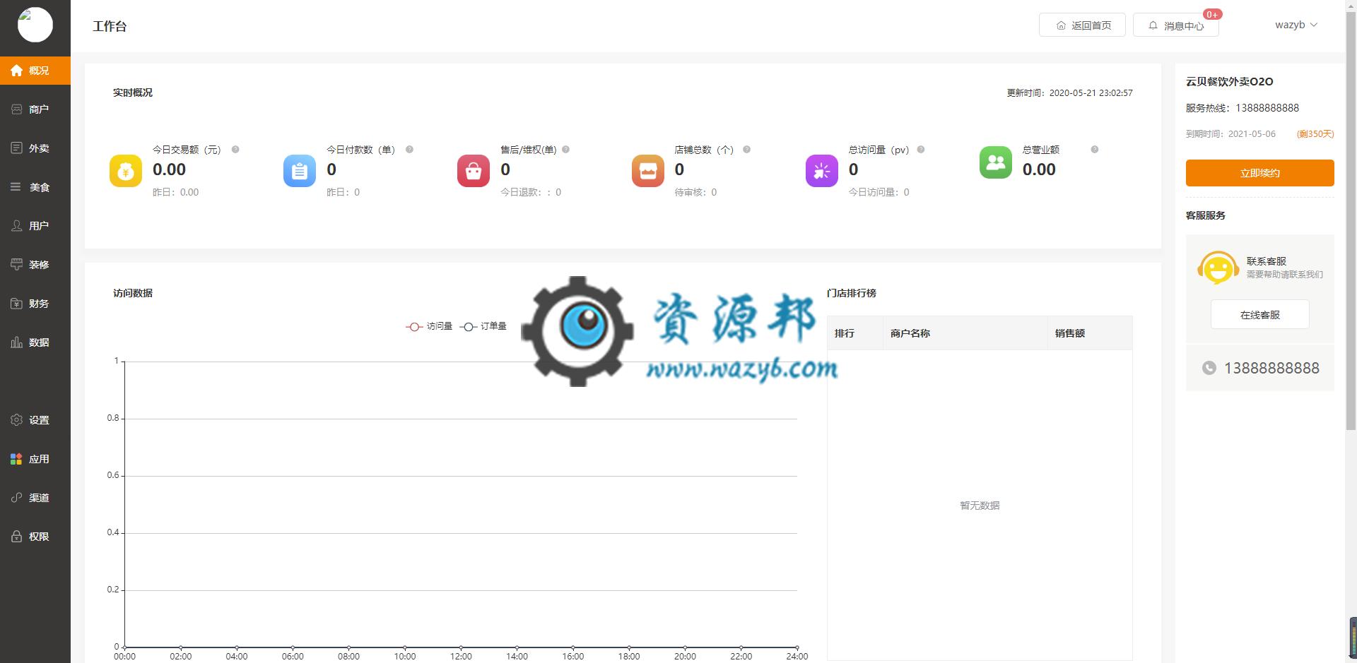 【微信小程序】云贝餐饮外卖O2O小程序V1.2.6完整安装包+云贝手机商家端小程序V1.0.5,新增商家推广码显示商家的logo 公众号应用 第4张