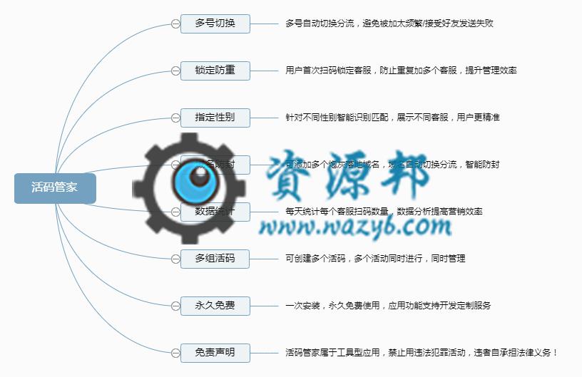 【公众号应用】活码管家V1.0.10源码包,新增视频号带货应用入口 公众号应用 第4张