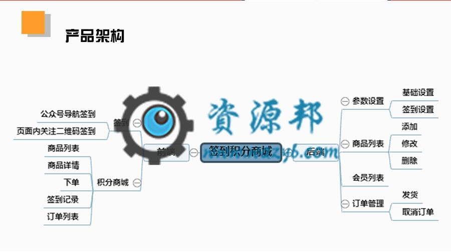 【公众号应用】签到积分商城V1.0.3程序包,新增适配新插件,每日自动送积分 公众号应用 第10张